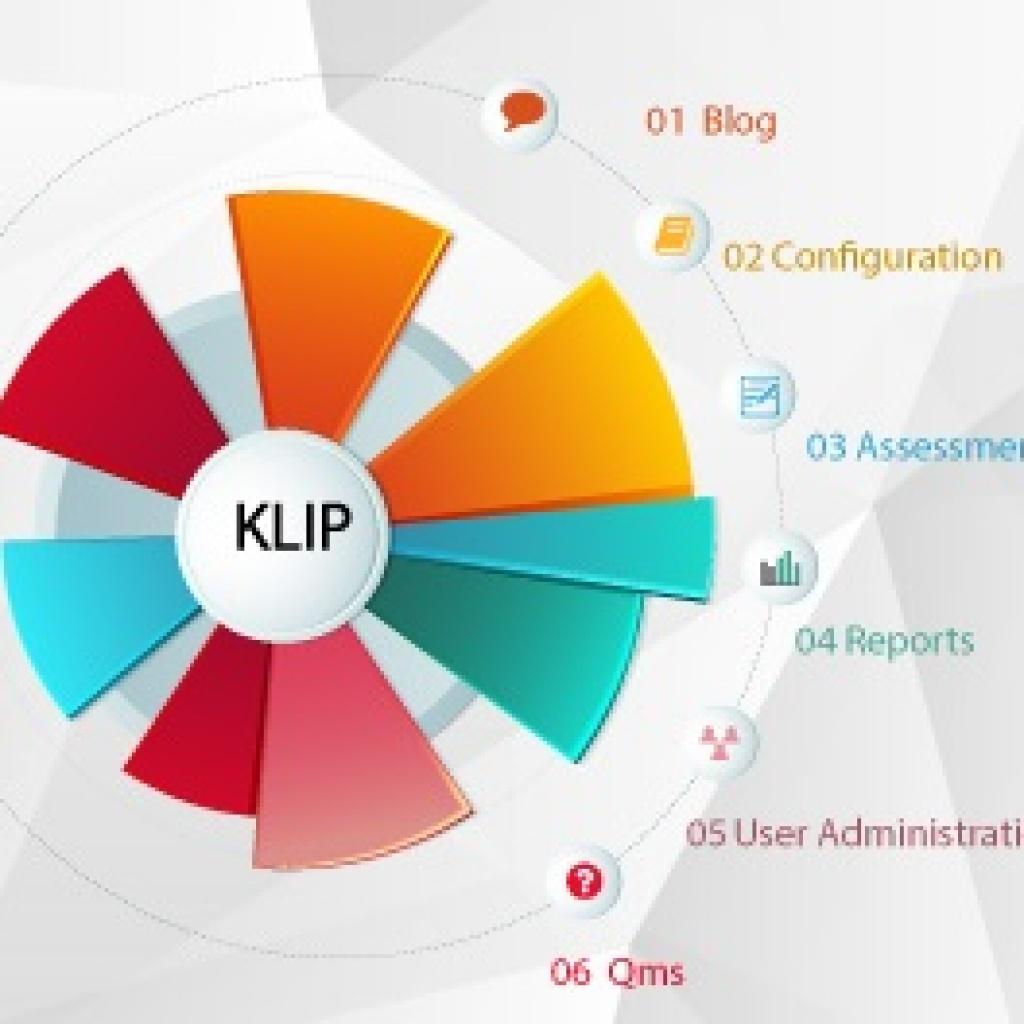 Klip-products
